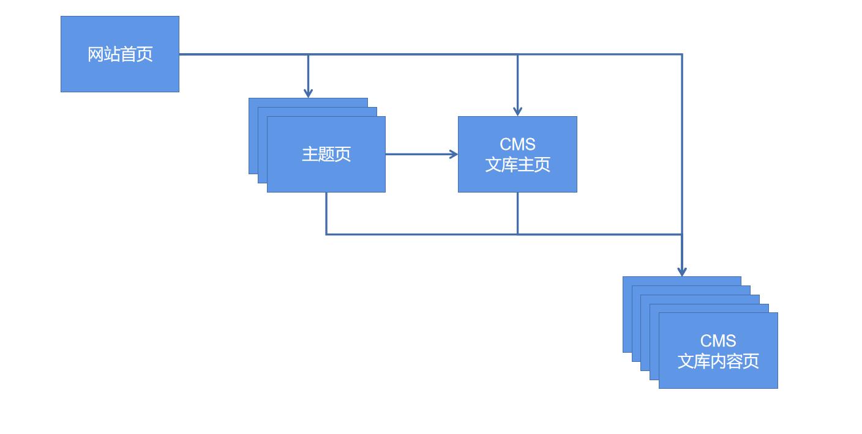 QQ浏览器截图20210821210246.png